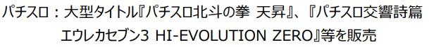 パチスロ交響詩篇エウレカセブン3 HI EVOLUTION ZERO