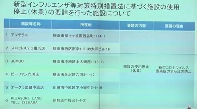 爆サイ神奈川スロット