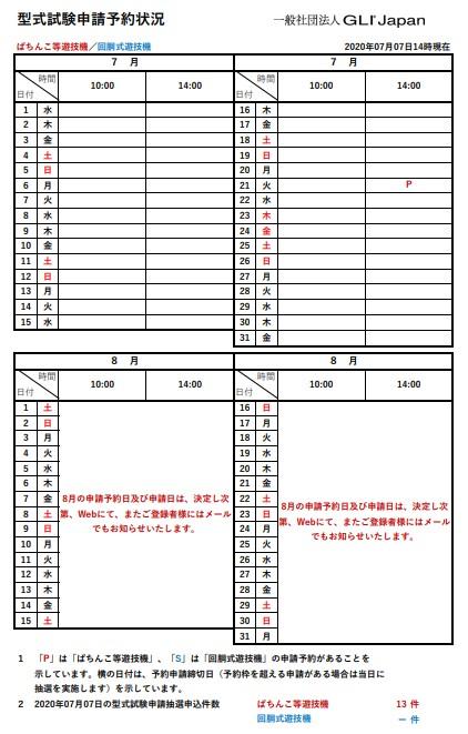 第2保通 GLI 7月申込件数